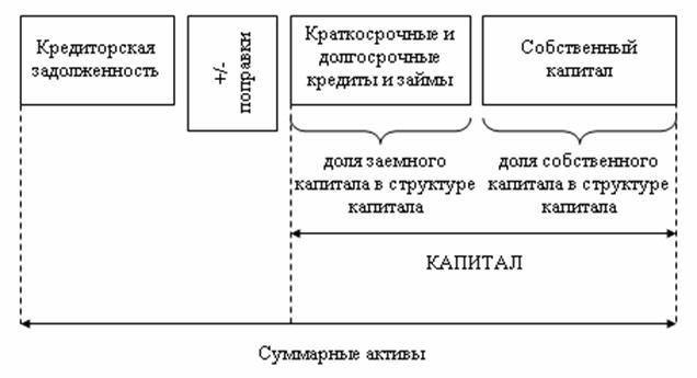 Ic (invested capital) - инвестированный в предприятие капитал (сумма собственных и заемных средств) где